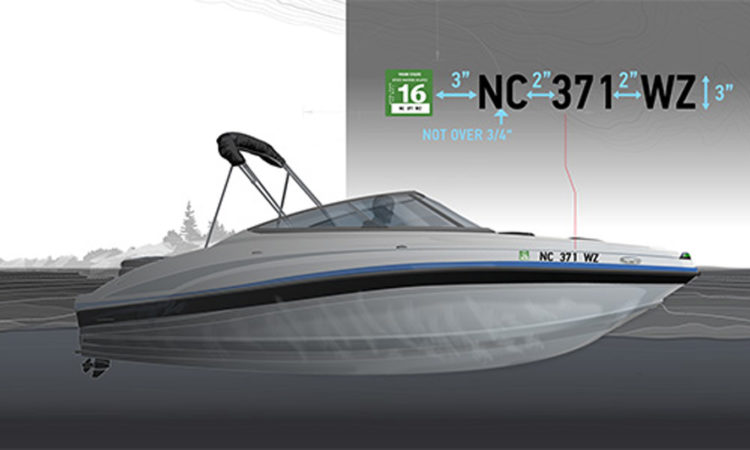 Illustrated picture of boat with registration numbers from North Carolina