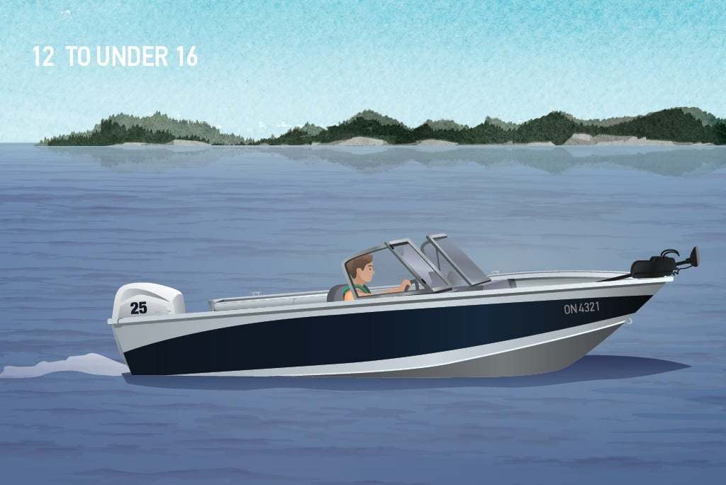Horsepower Restrictions for Boaters 12 to under 16