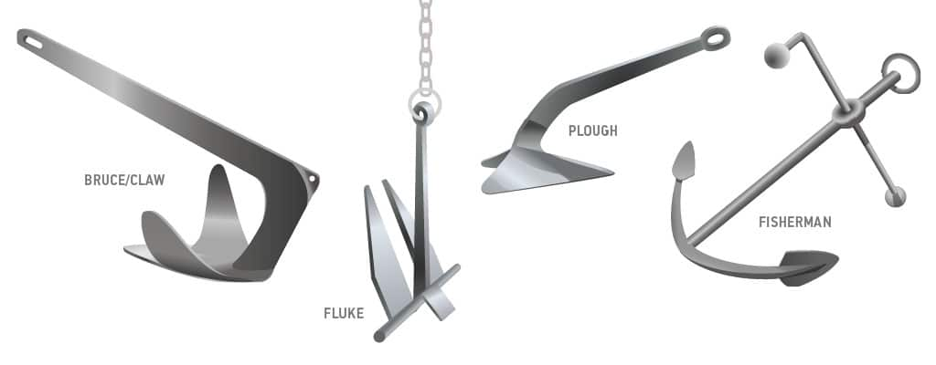 Boat Safety Equipment Anchor Types