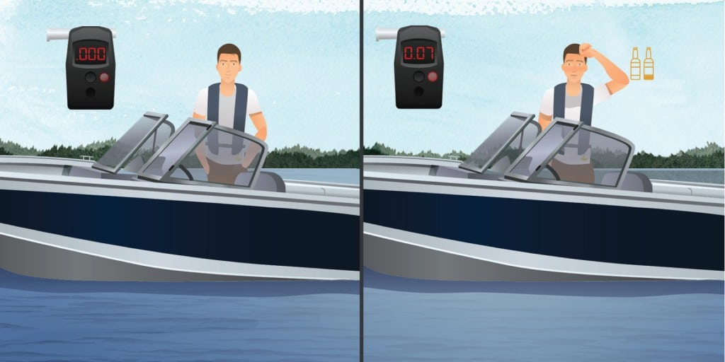 Blood Alcohol Concentration for Boaters