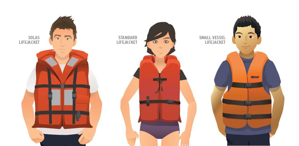 Boating Safety: Life Jackets, Safety Equipment & PFDs BOATsmart!  Knowledgebase
