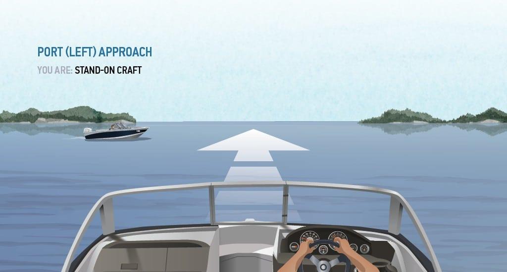 Navigation-Review