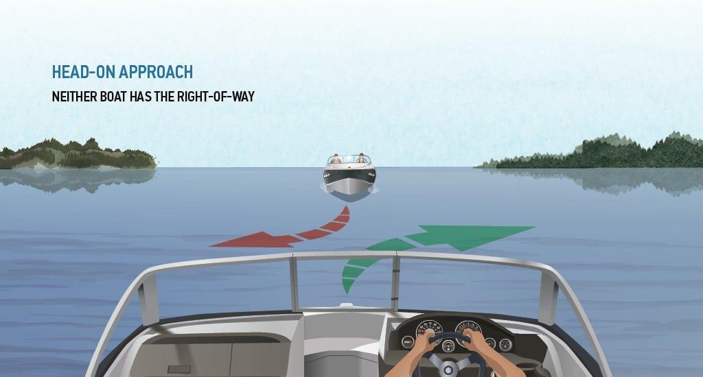 Navigation-Review3