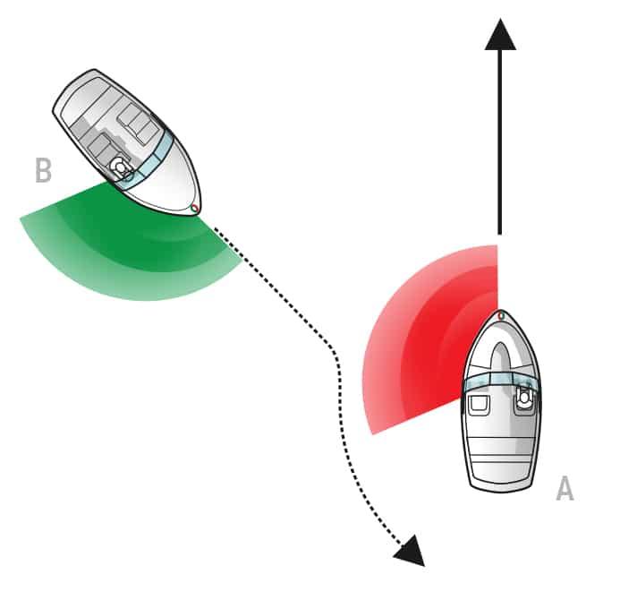 Port-Approach