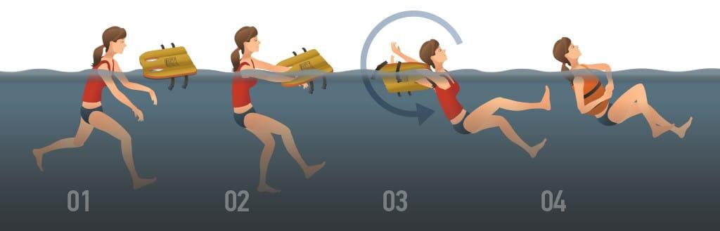 Putting-On-Flotation-Device
