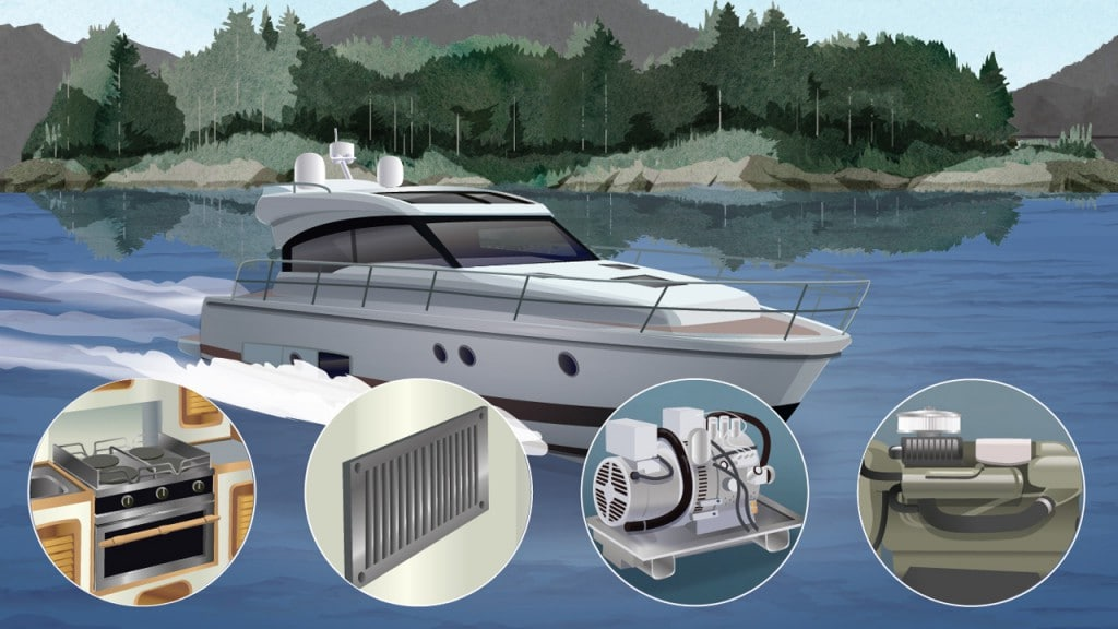 Fuel burning appliances on a boat can cause Co2 poisoning