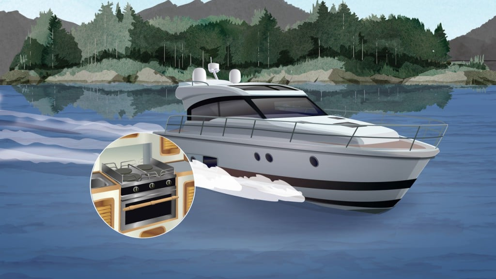 Fuel burning appliances on your boat that could cause boat fires.