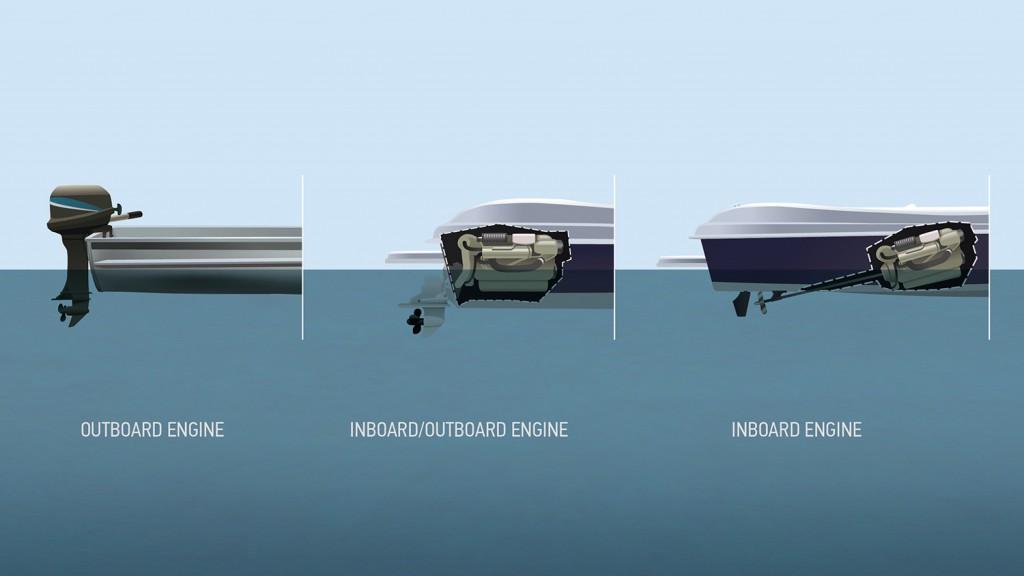 Boat Engine Types