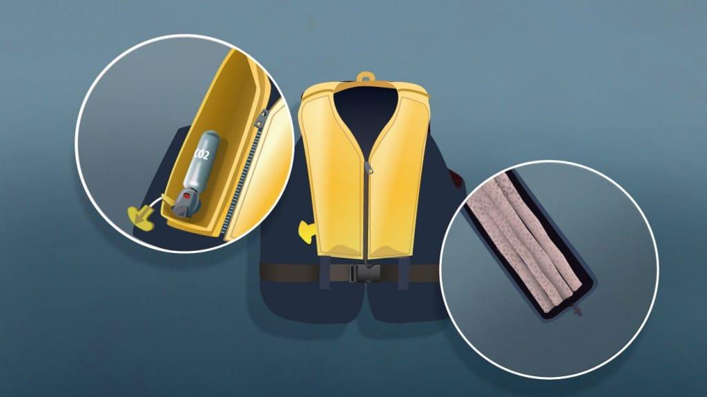 Hybrid Lifejacket