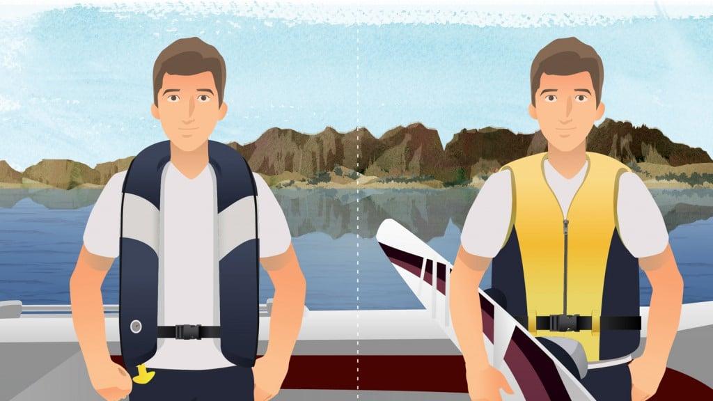 Type III Lifejackets - flotation aids