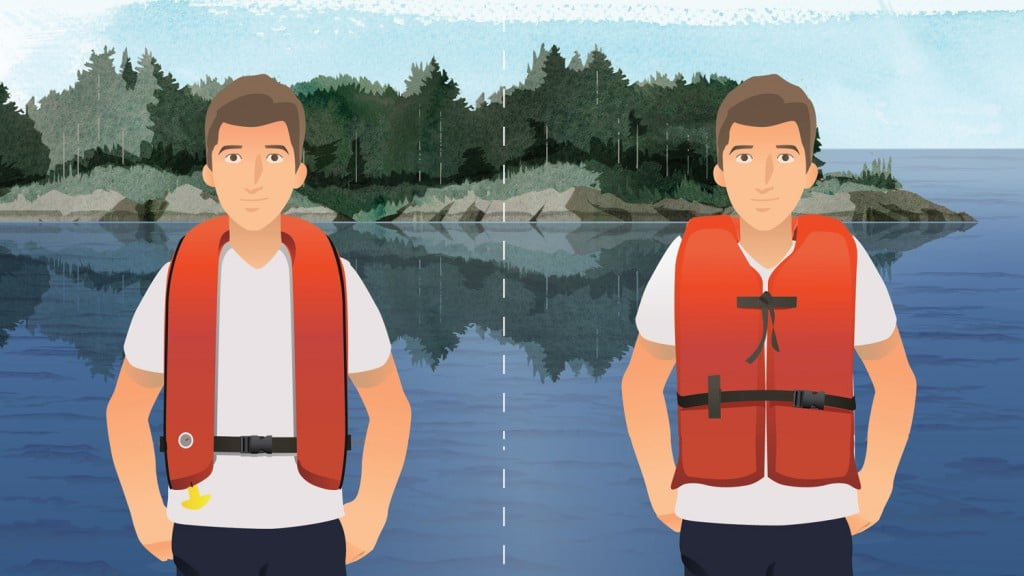 Inflatable Personal Flotation Device and Lifejacket
