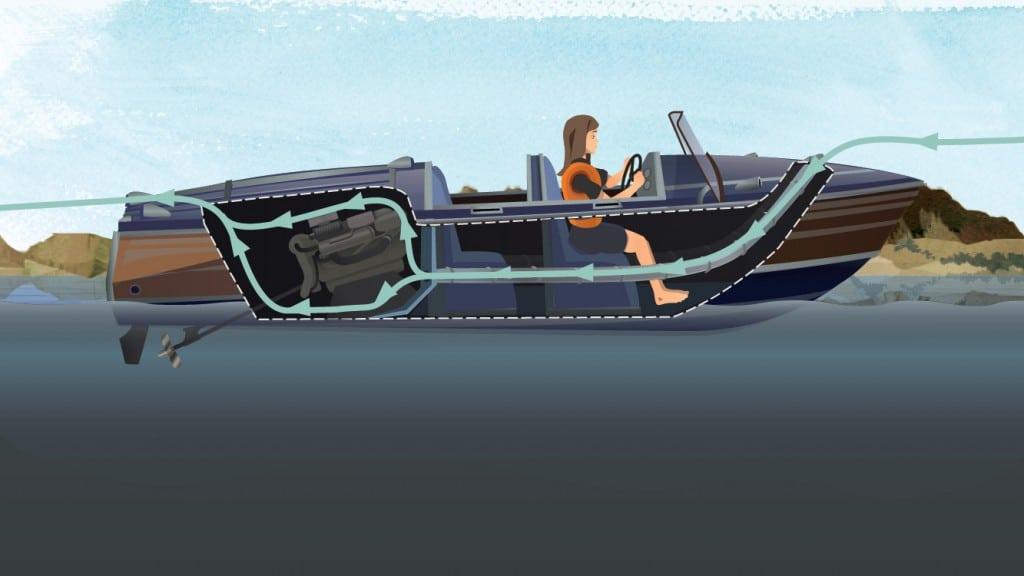 Boat ventilation system